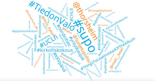 Twittermolnet, sammanställt av sajten #pinnalla, visar populära teman bland finländarna på twitter tisdagen den 3 november.